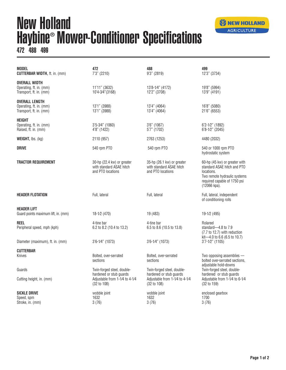 Nh 499 Shop Manuals