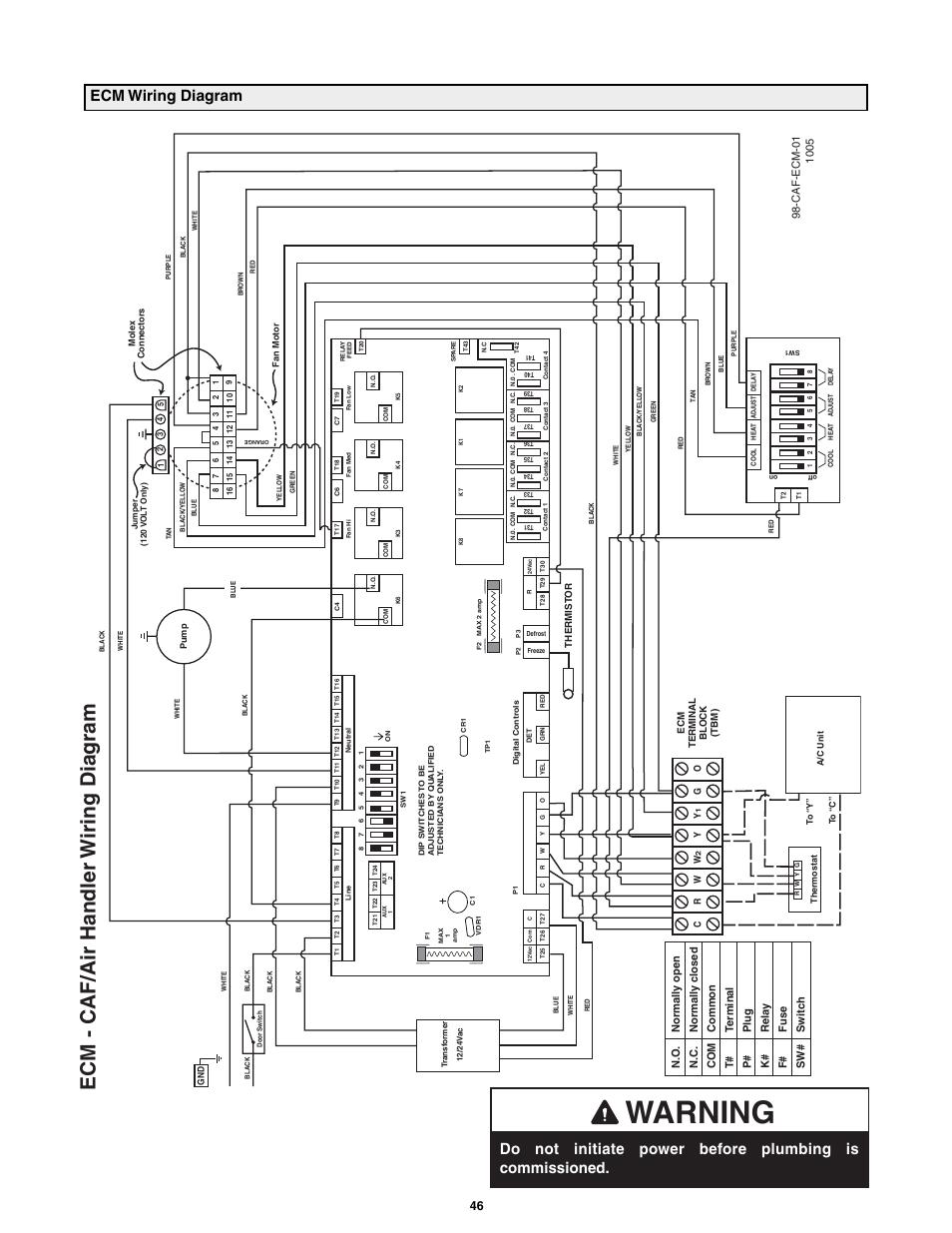 Warning Ecm Caf Air Handler Wiring Dia Gram Lifebreath Clean T35 Diagram Furnace 02 Mb User Manual Page 46 48