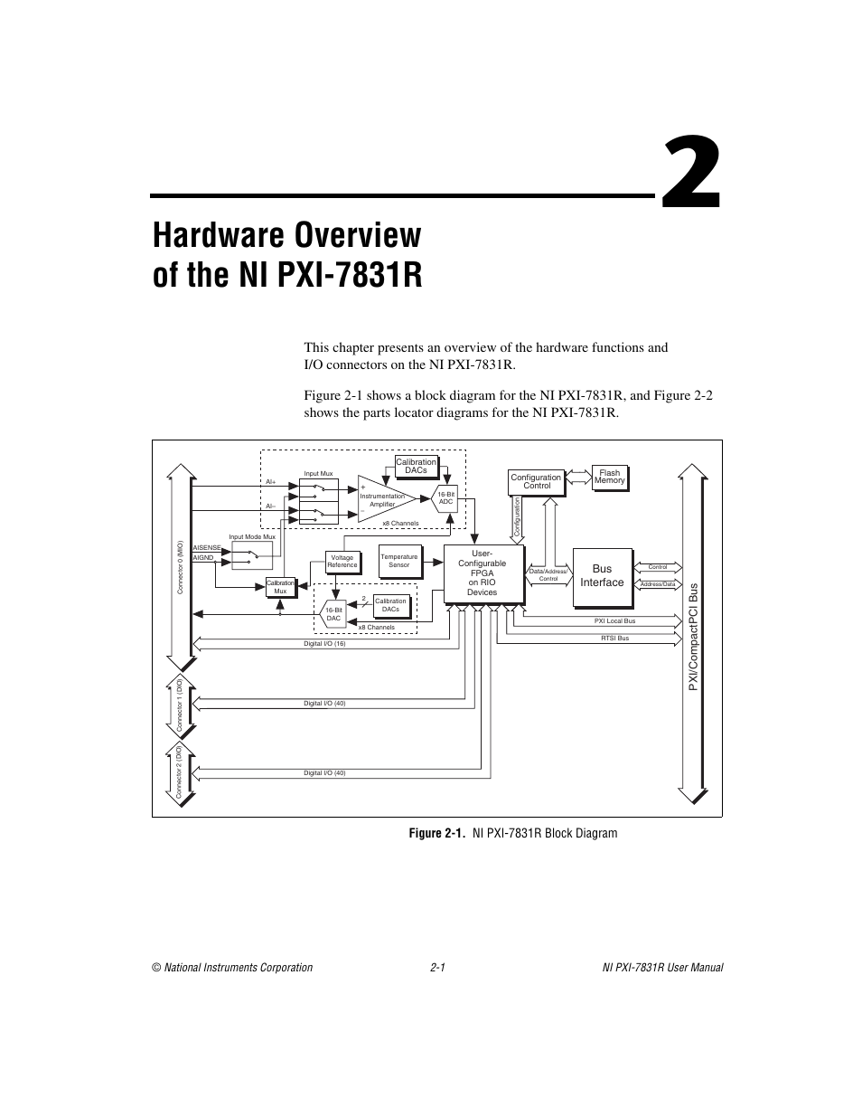Chapter 2 hardware overview of the ni pxi 7831r figure 2 1 ni pxi chapter 2 hardware overview of the ni pxi 7831r figure 2 1 ccuart Choice Image