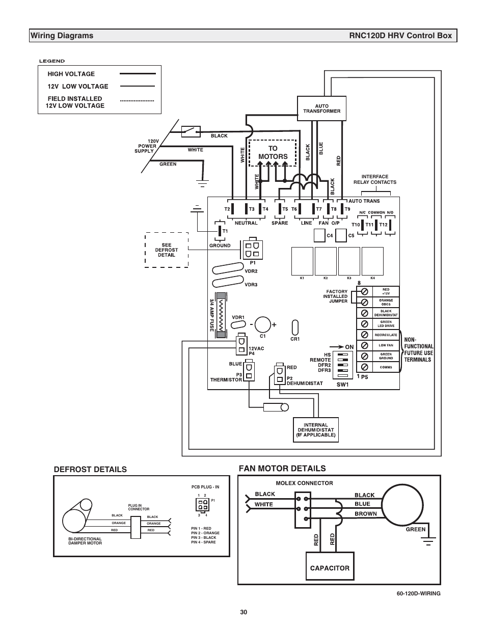 lifebreath rnc120d user manual page 30 36 also for john deere wiring diagram 7 pin plug connector wiring diagram 7 pin plug