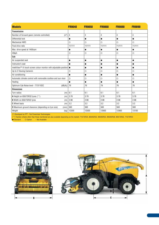 New Holland Fr9060: New Holland FR9090 User Manual
