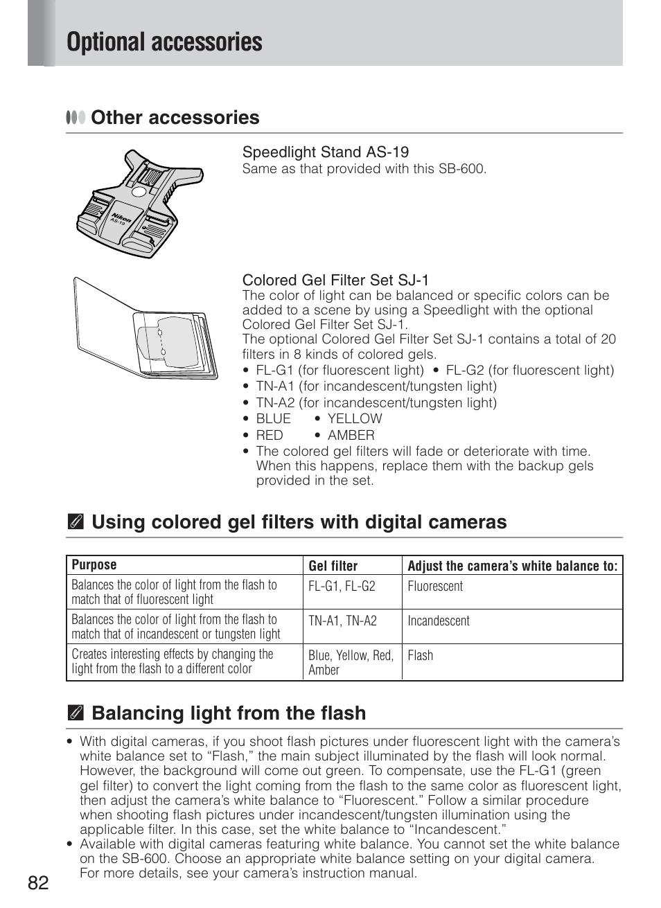 optional accessories other accessories t using colored gel filters rh manualsdir com SB- 910 nikon sb 600 user manual pdf