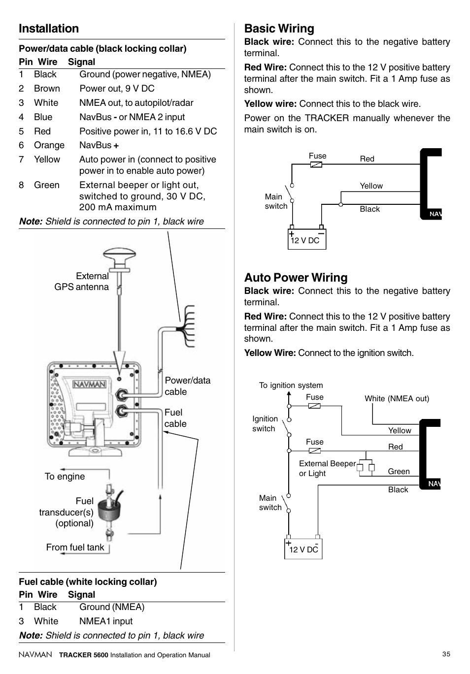 installation auto power wiring basic wiring navman tracker rh manualsdir com Garmin GPS Wiring-Diagram Garmin Marine Chartplotter Wiring-Diagram