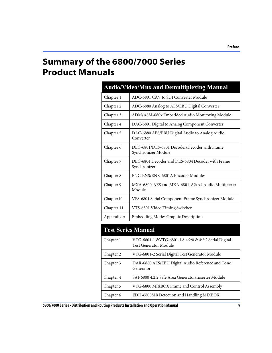 audio video mux and demultiplexing manual test series manual rh manualsdir com Nokia E61 Nokia 8600