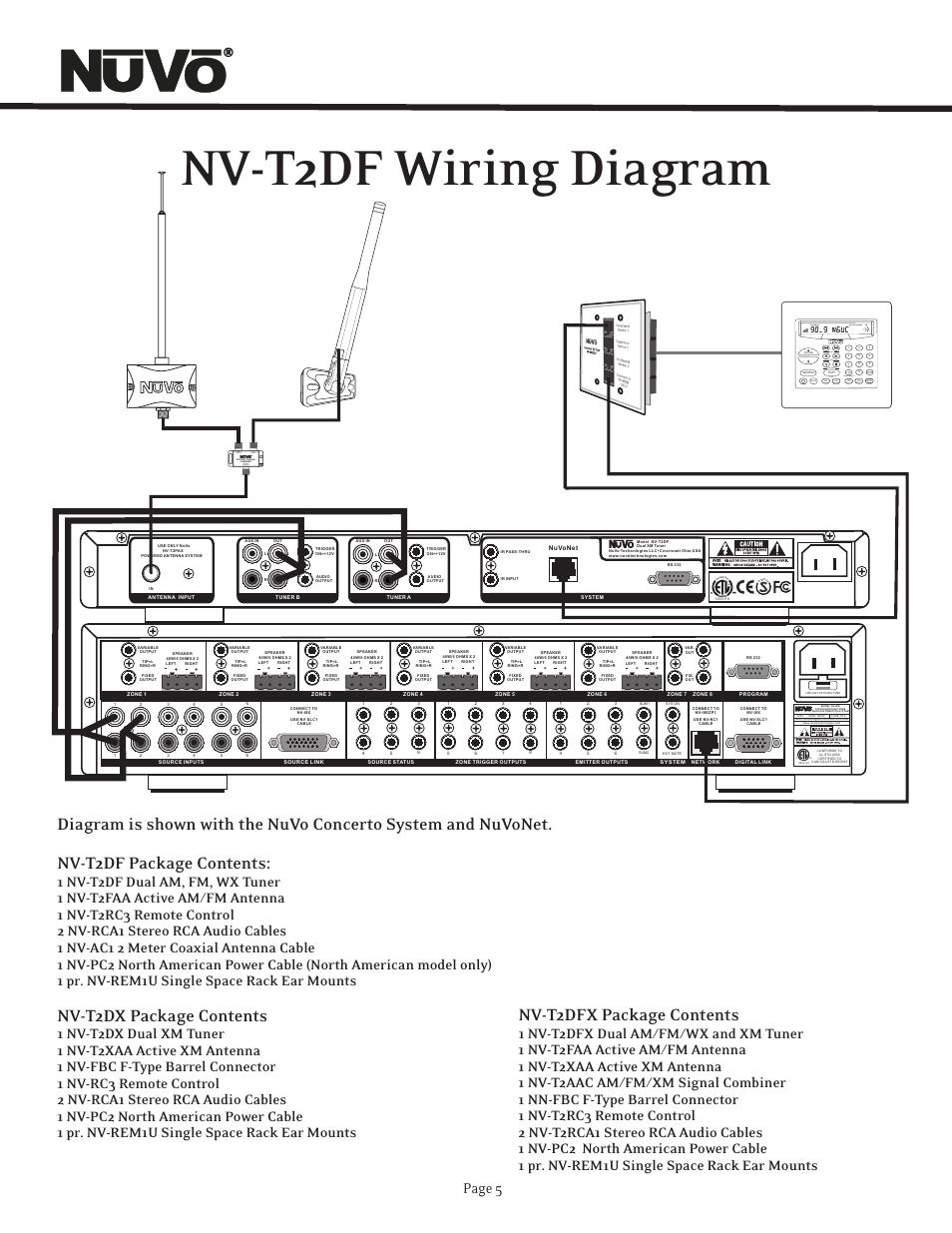 2gig wiring diagram schlage wiring diagram wiring diagram