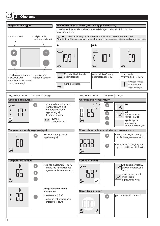 c c obs uga stiebel eltron shz 100 lcd user manual page 30 44 original mode. Black Bedroom Furniture Sets. Home Design Ideas