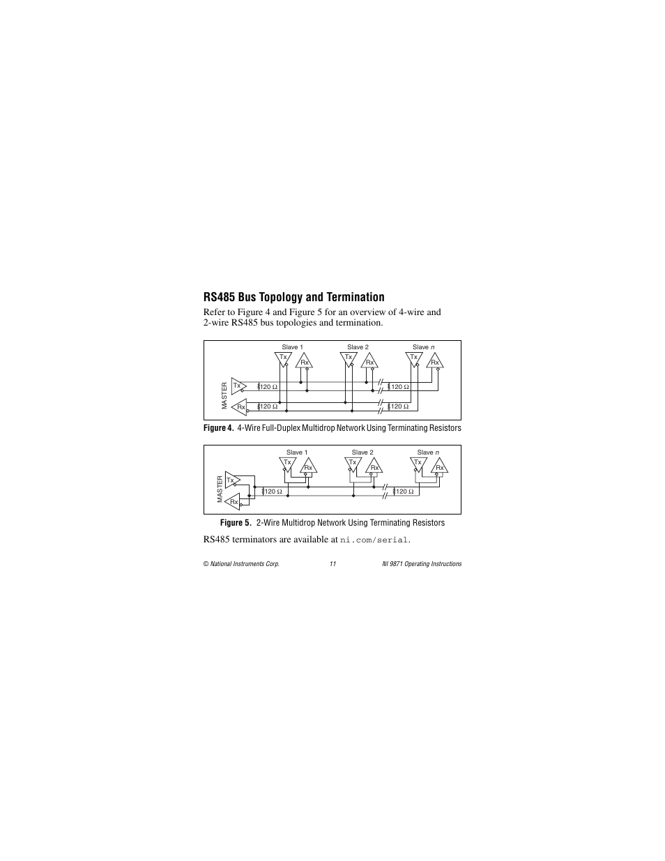 Rs485 Bus Topology And Termination Terminators Are Available 2 Wire Diagram At National Instruments User Manual Page 11 24