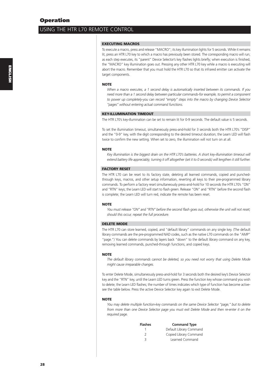 Using the htr l70 remote control operation | NAD L70 User