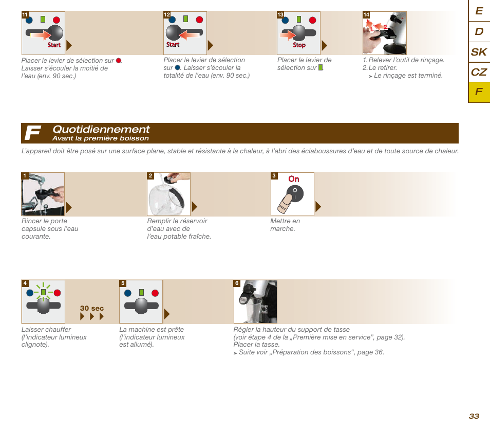 It's as simple as. Nescafé dolce gusto: how to use the manual.