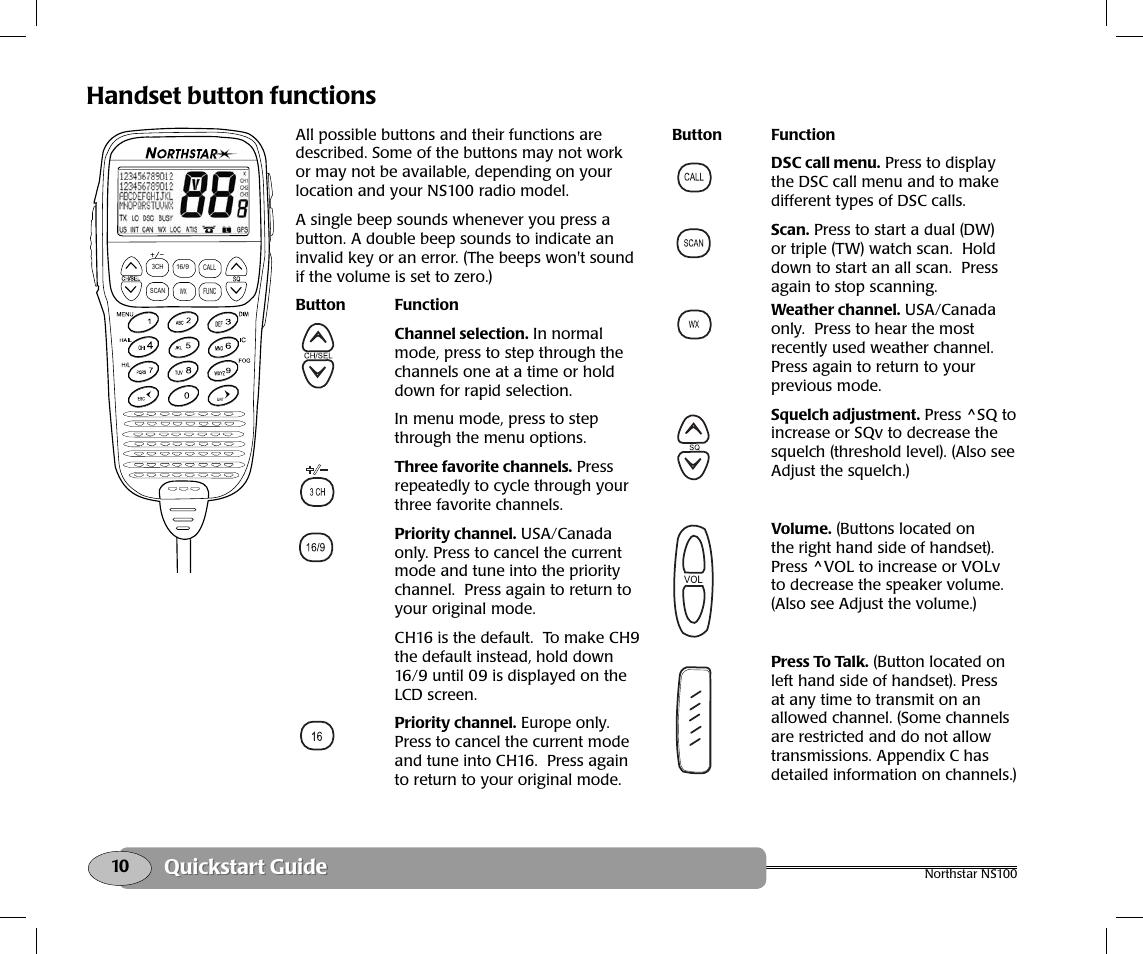 handset button functions quickstart guide northstar navigation rh manualsdir com North Star 8000I Accessories North Star 8000I Parts