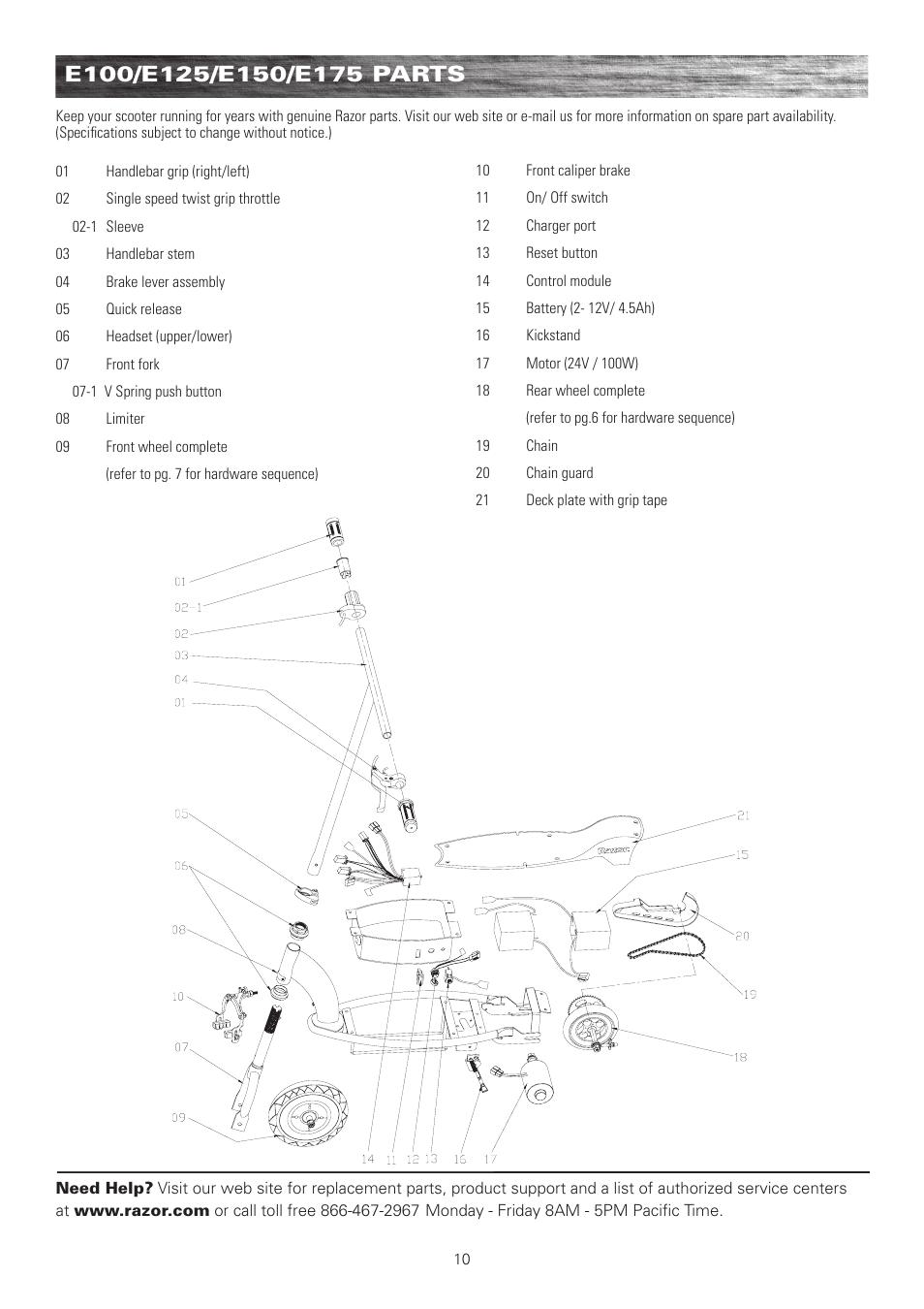 Razor E100 User Manual