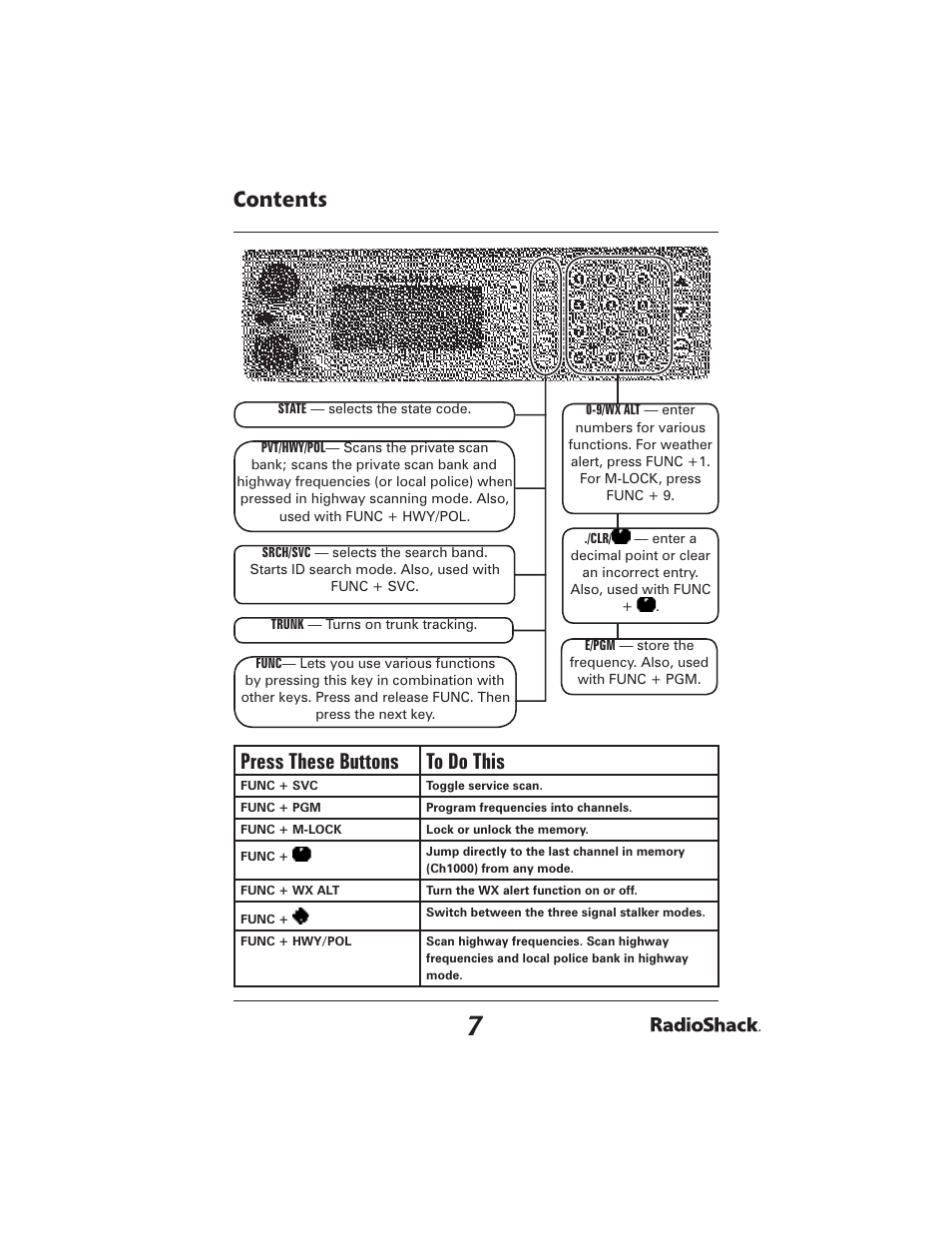 Radio Shack PRO-2051 User Manual   Page 7 / 84