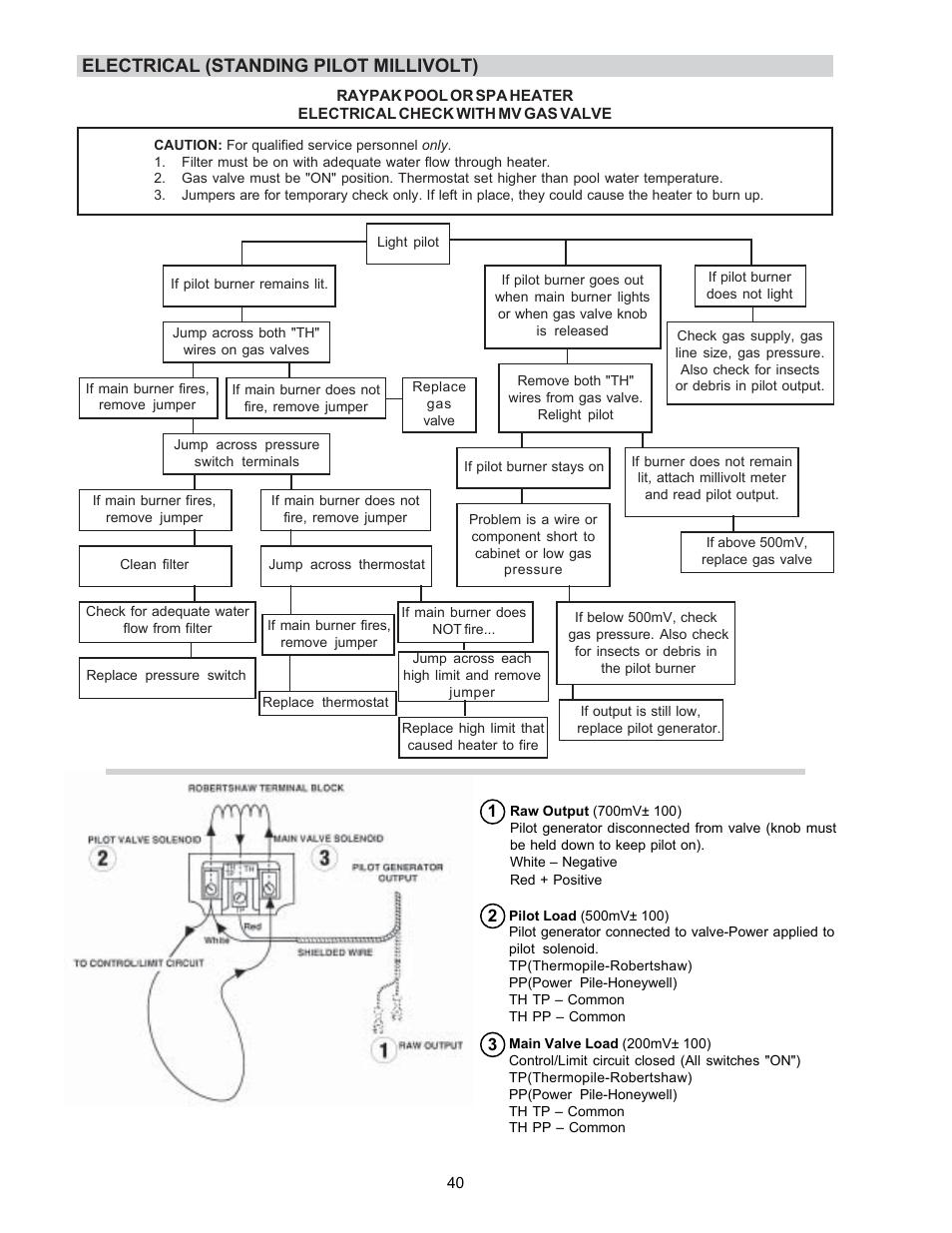 Electrical Standing Pilot Millivolt Raypak P R185bl To R405bl Clean Burn Burner Wiring Diagram User Manual Page 40 52