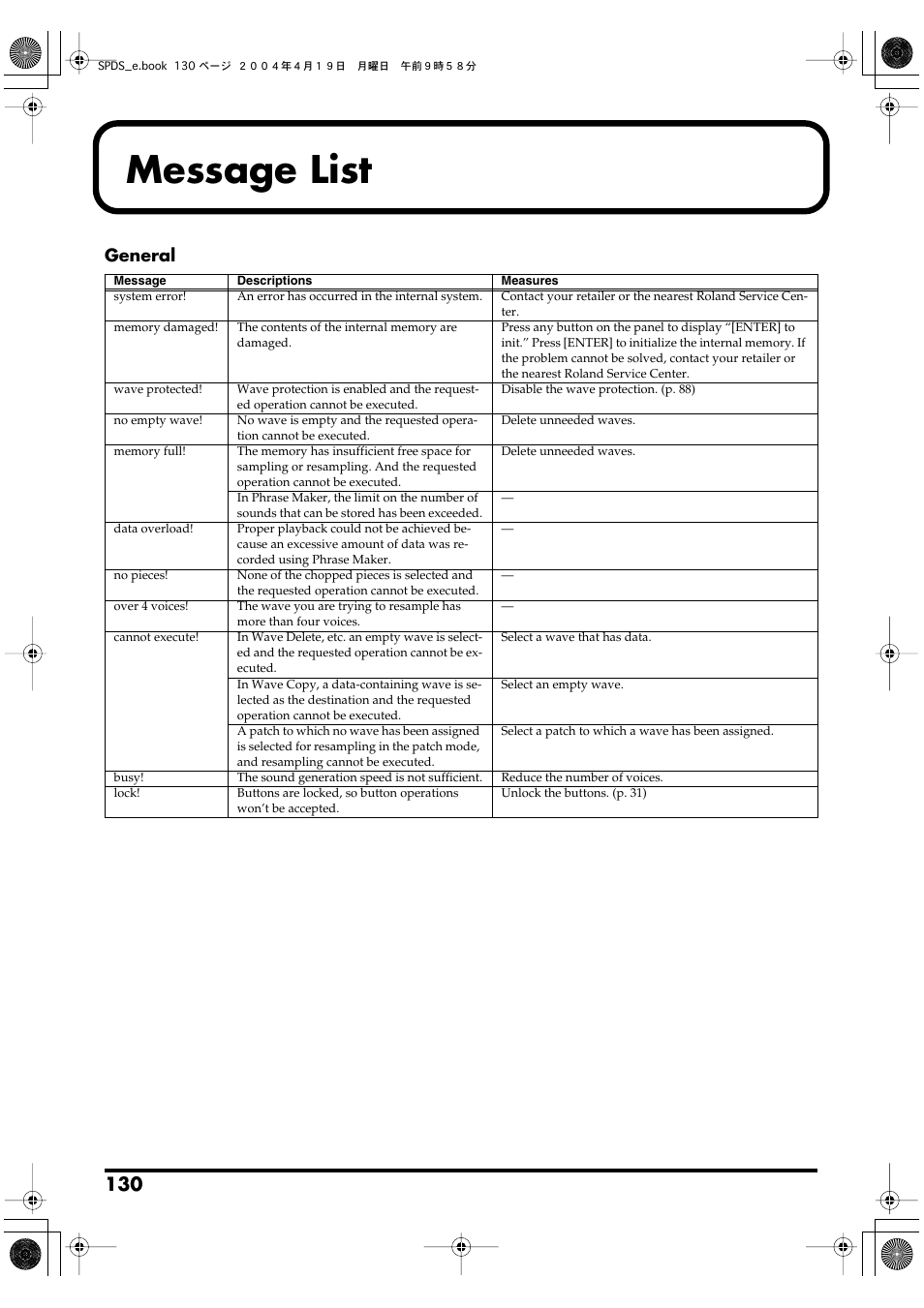 Message list, General | Roland SPD-S User Manual | Page 130 / 144