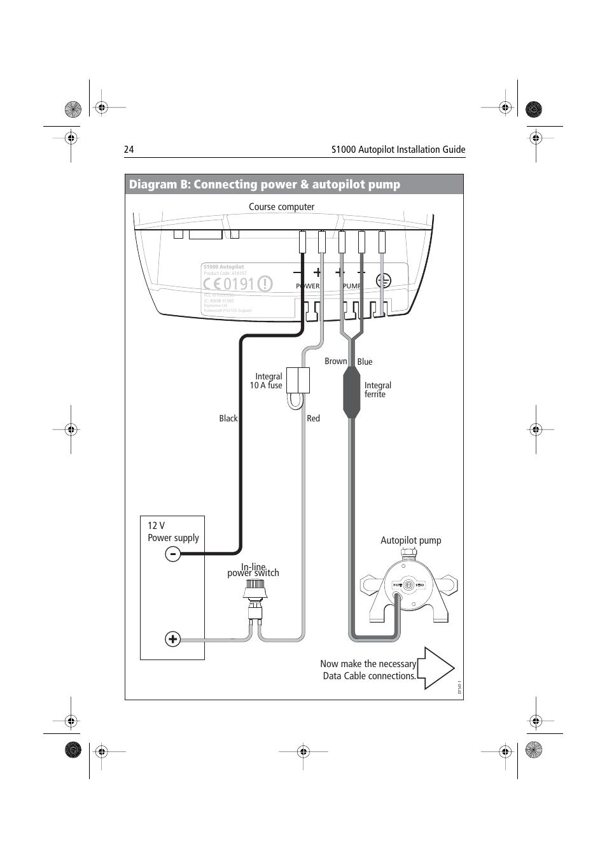 Tree Diagram Dice April30 Manual Guide