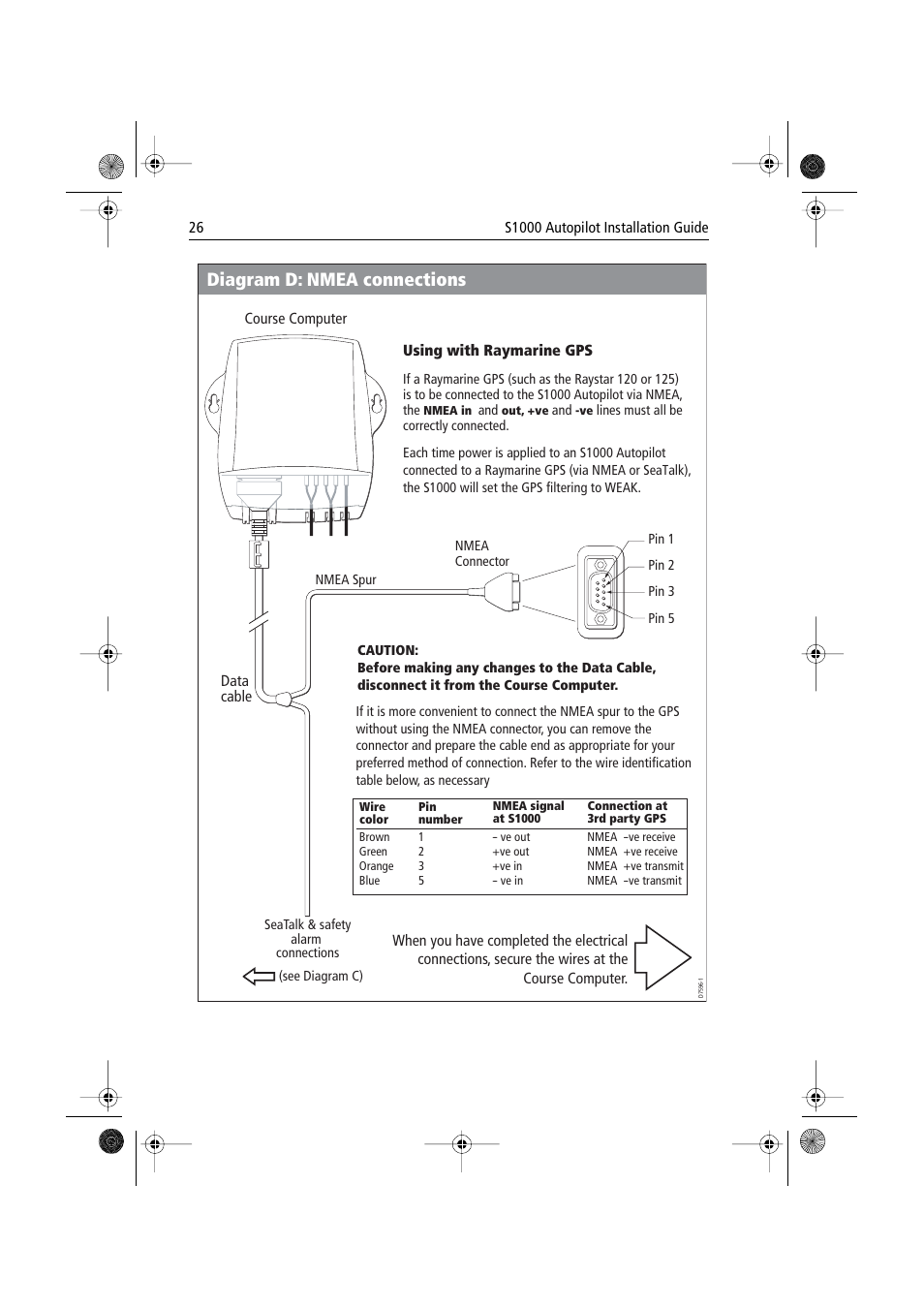 Raystar 125 Wiring Diagram 26 Images Nmea Gps 0183 Raymarine S1000 Page28 D Connections User Manual Page