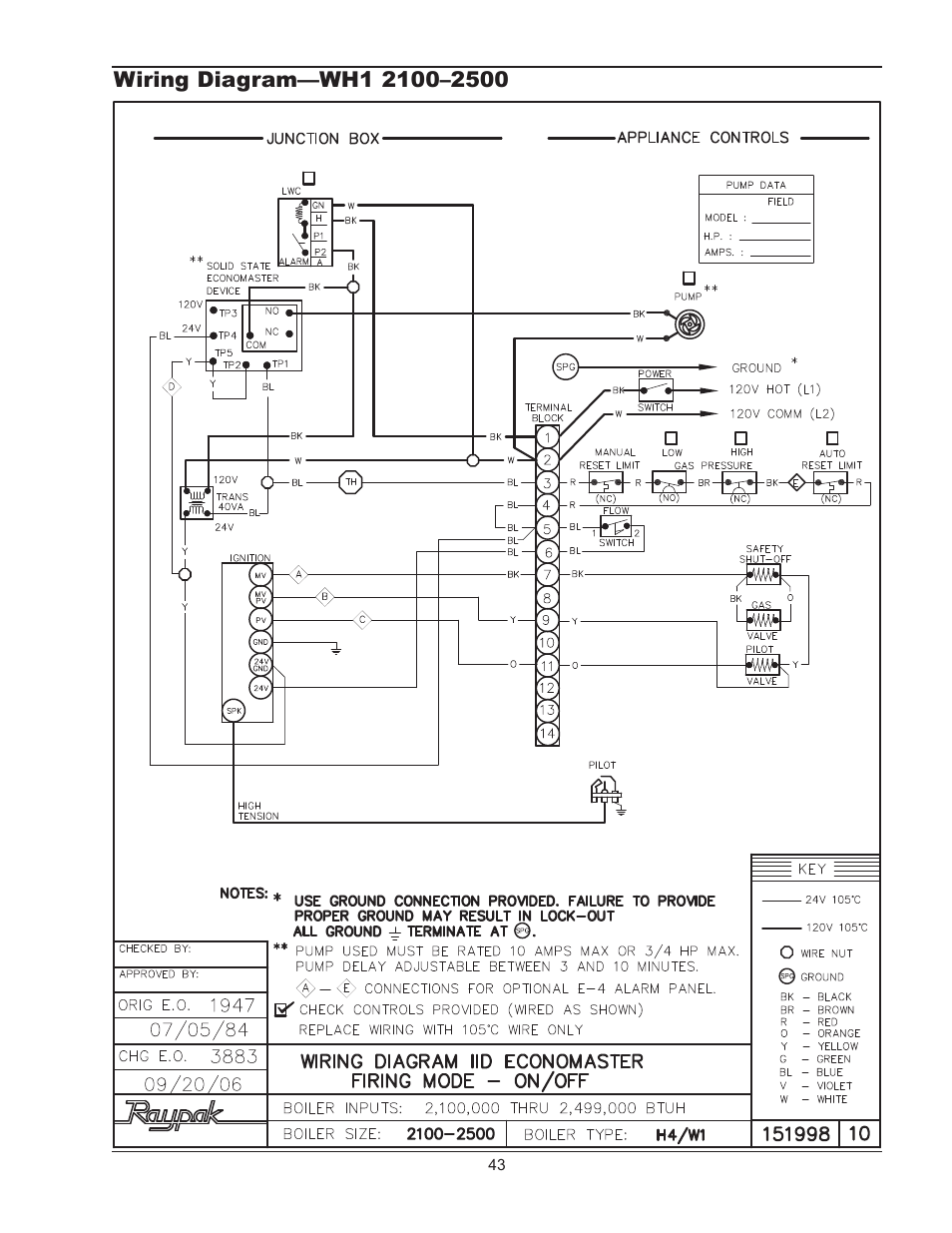 Raypak Boiler Wiring Diagram Guide And Troubleshooting Of Honeywell Control Third Level Rh 5 20 Jacobwinterstein Com
