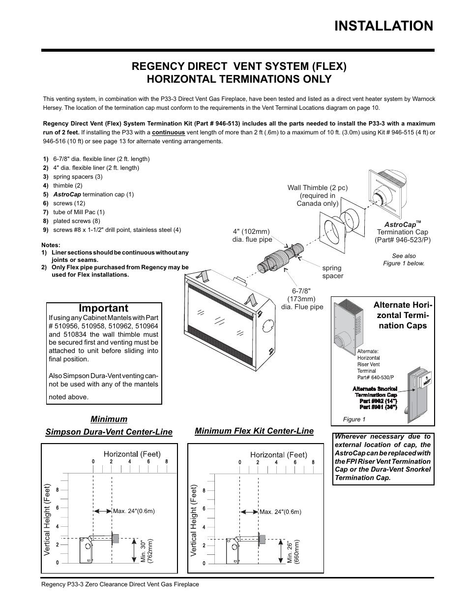 Installation Important Regency P33 Ng3 User Manual