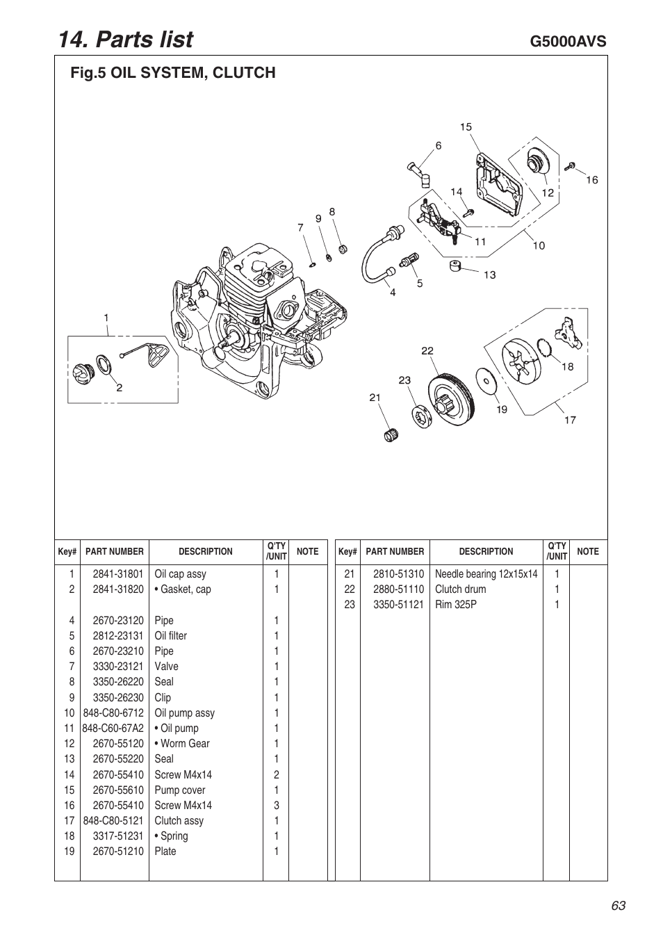 redmax g5000avs page63 parts list redmax g5000avs user manual page 63 72