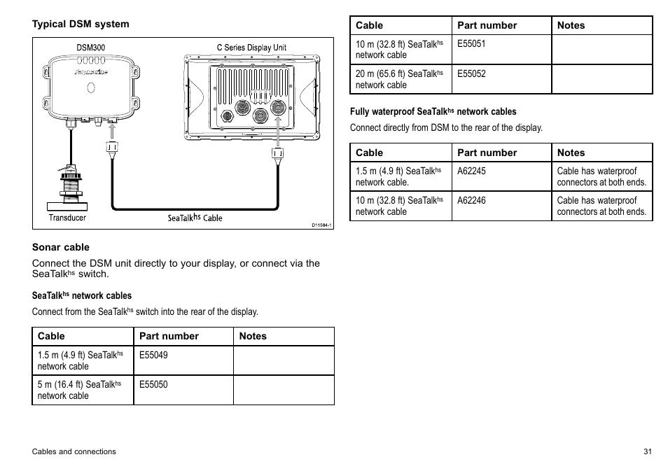 raymarine c90w user manual page 31 92 original mode rh manualsdir com