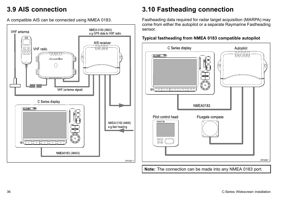 9 Ais Connection  10 Fastheading Connection
