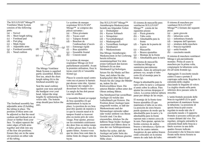 ResMed Ventilator Mask System Sullivan Mirage User Manual | 4 pages