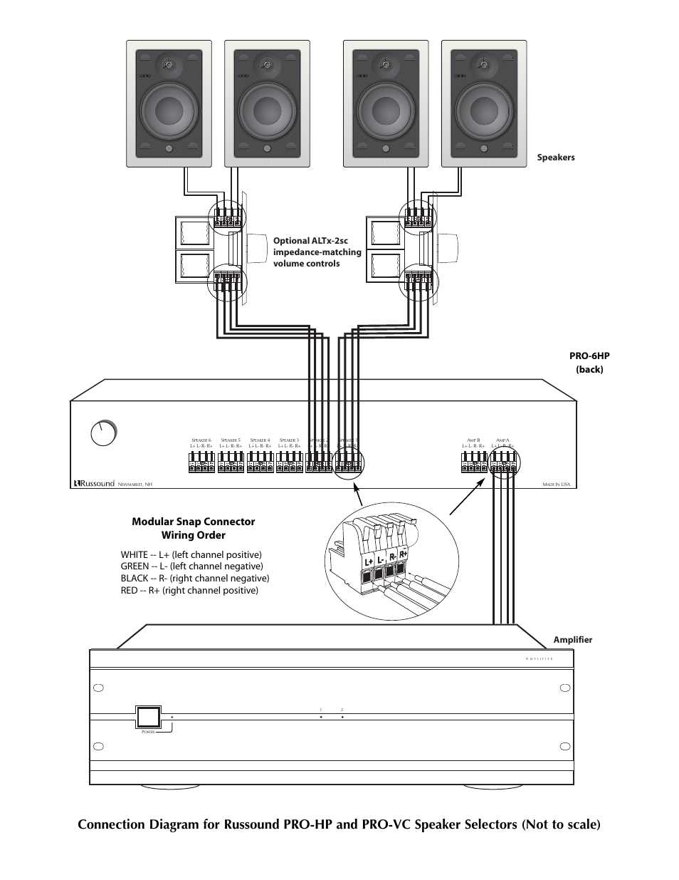 Modular snap connector wiring order, Amplifier, Audio amplifier | Russound  PRO User Manual | Page 3 / 4