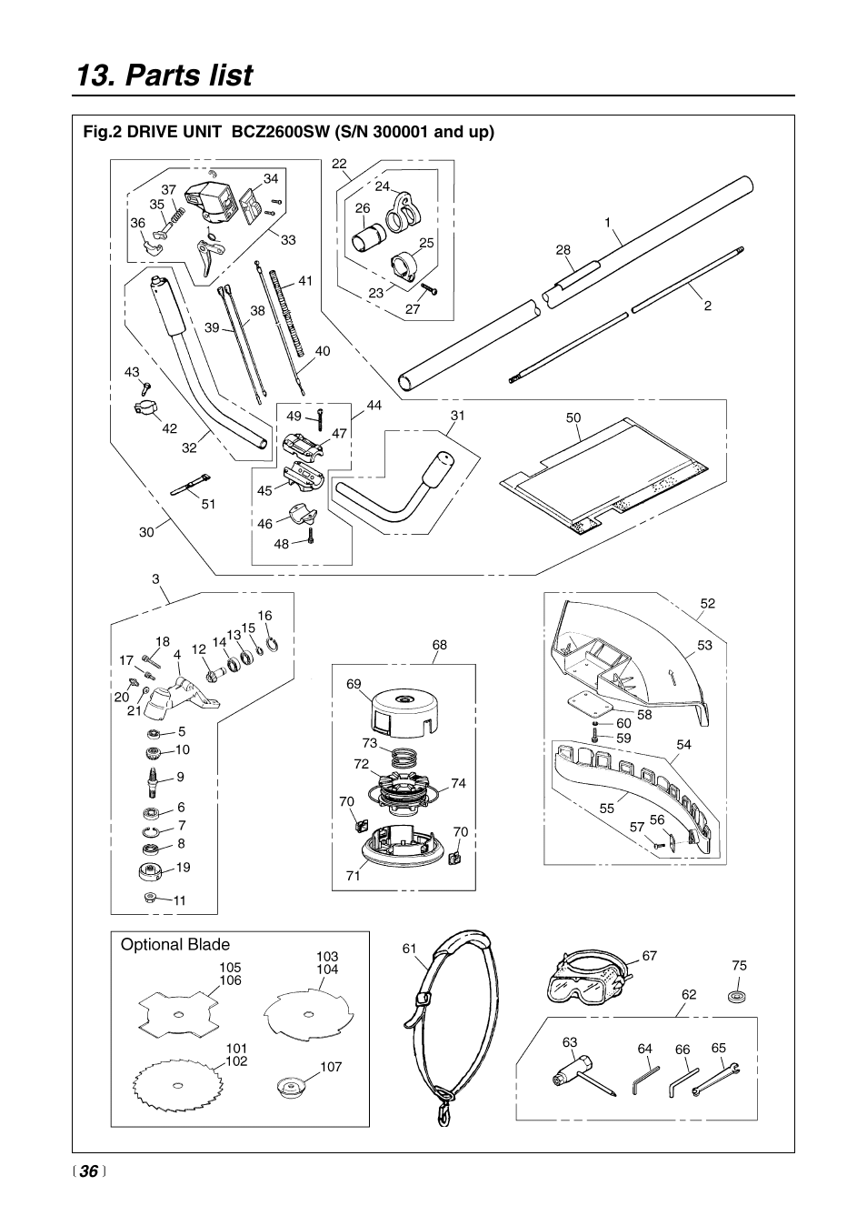 redmax bcz2600s page36 parts list redmax bcz2600s user manual page 36 44