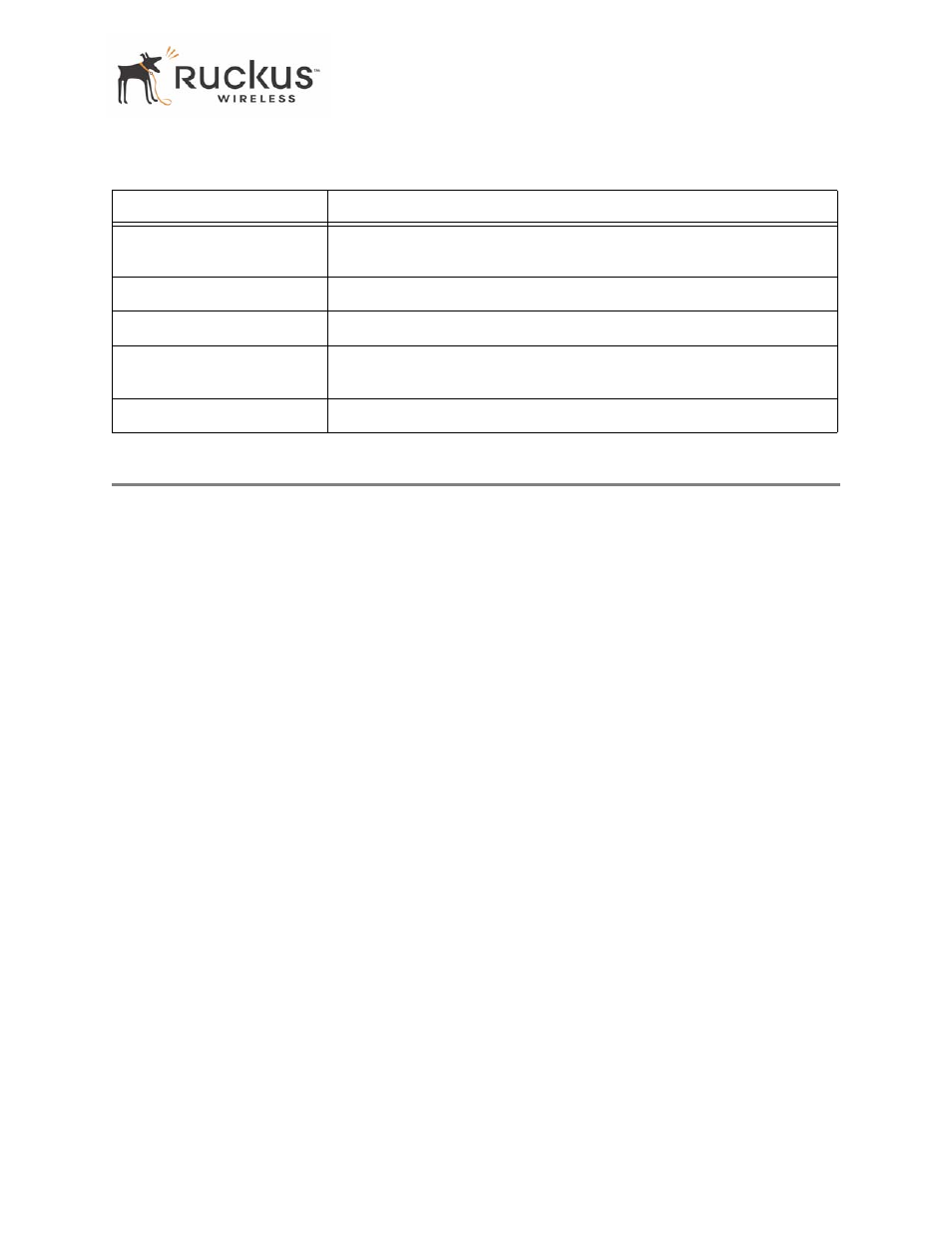 Ruckus mm2211 firmware upgrade
