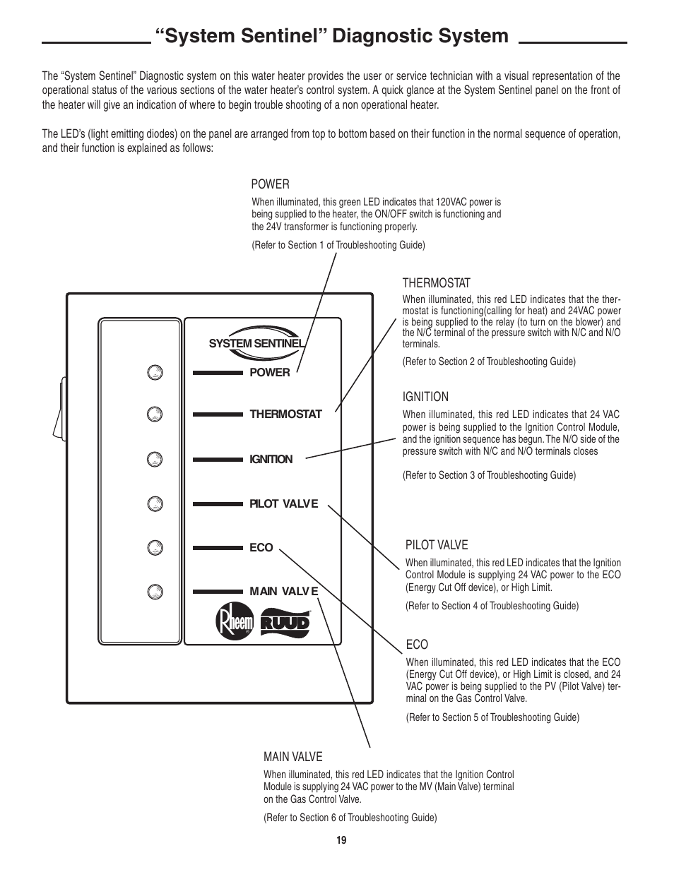 """System sentinel"""" diagnostic system   Rheem Commercial Power Direct Vent  Water heater User Manual   Page 19 / 28"""