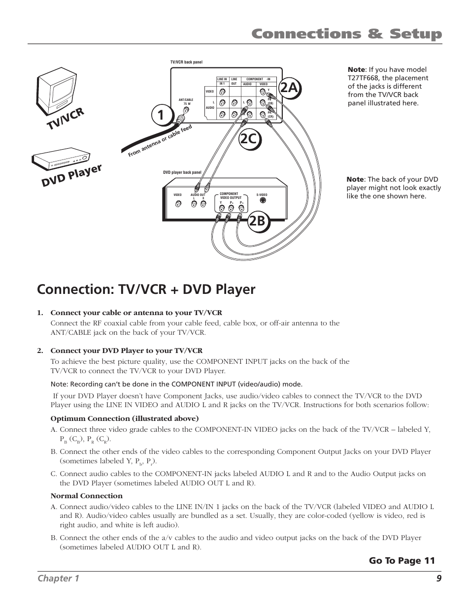 Connections Setup Connection Tv Vcr Dvd Player 2a 2b 2c Rca Hookup Video Diagrams Cable Box To Truflat T20tf668 User Manual Page 11 56