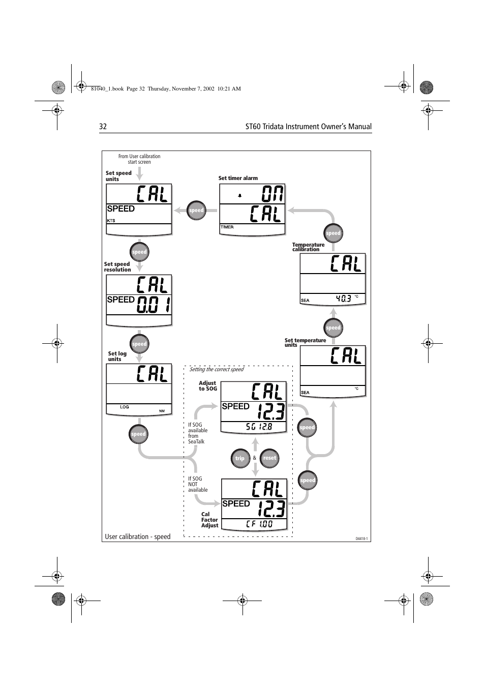 Raymarine St60 Tridata Wiring Diagram Explained Diagrams Seatalk 32 Instrument Owners Manual