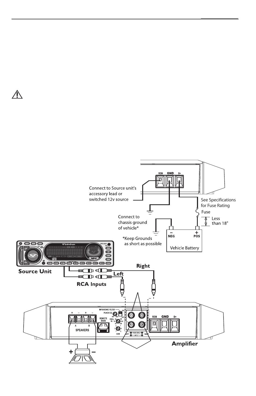 Rockford Fosgate 1500 1 Wiring Diagram Schematic Diagrams Db1500 T1500 1bd User Manual Page 7 52 Db Drive