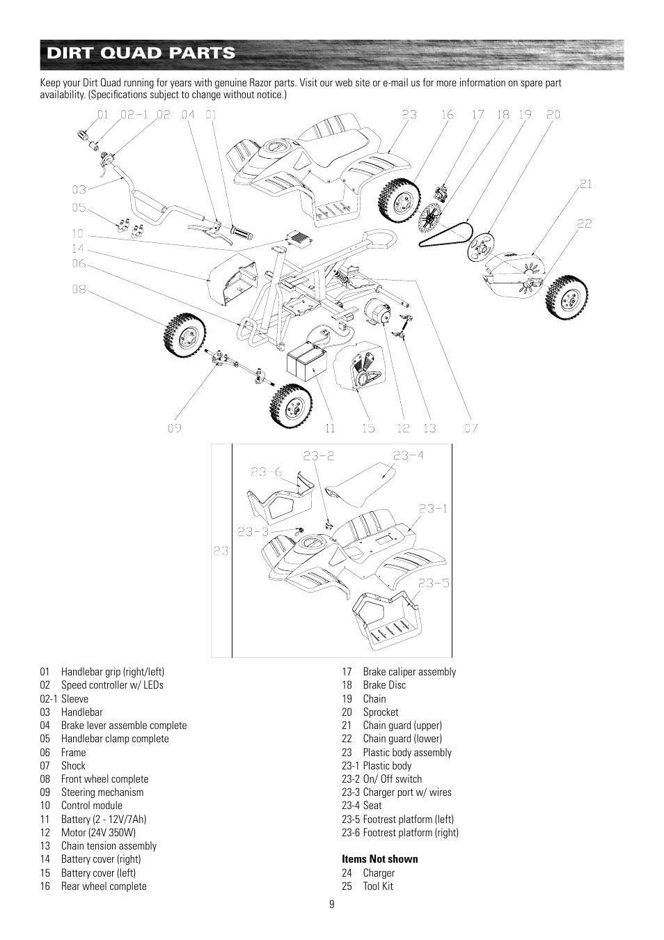 dirt quad parts razor dirt quad 25117460 user manual page