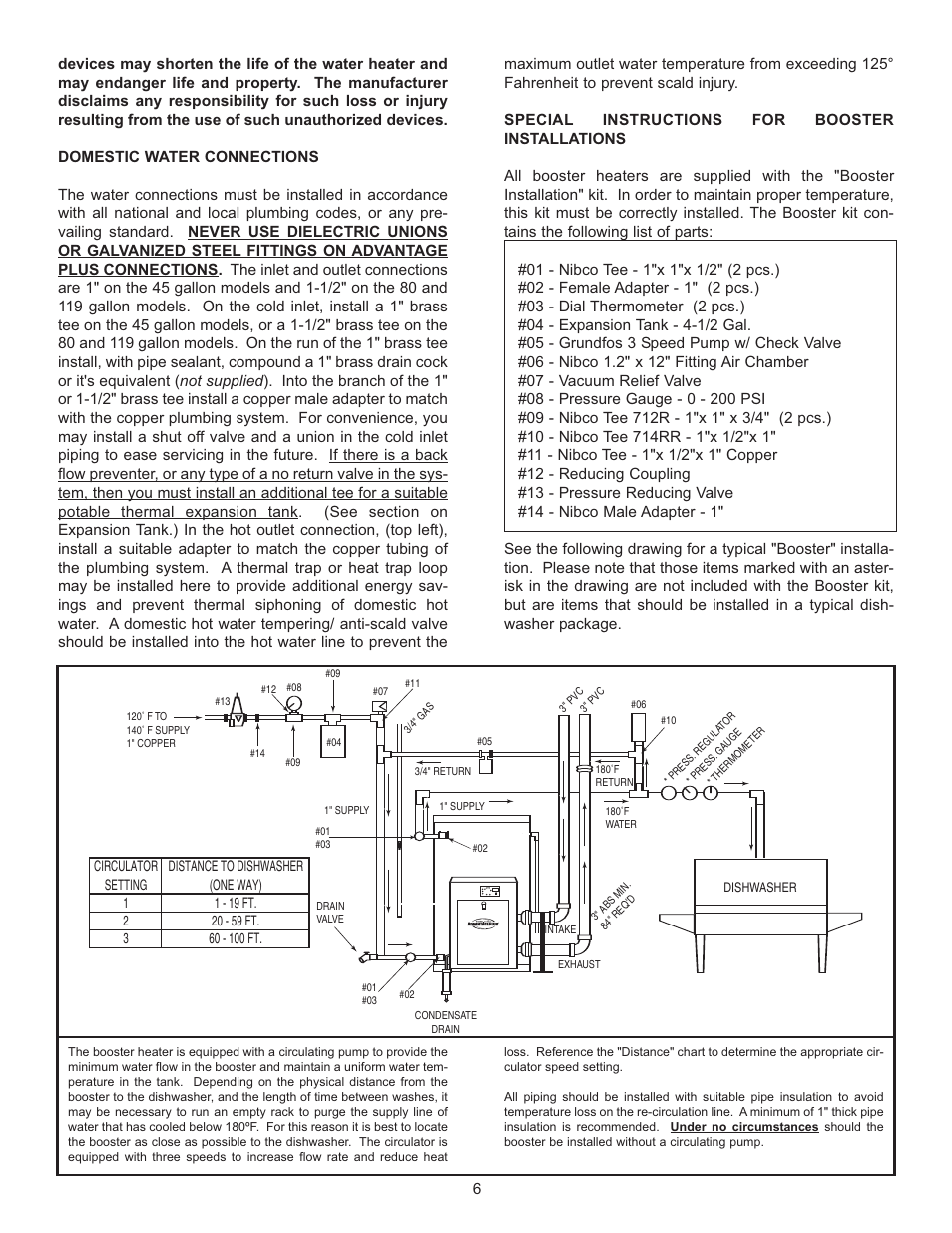 Rheem He80 130lp User Manual Page 6 30 Also For