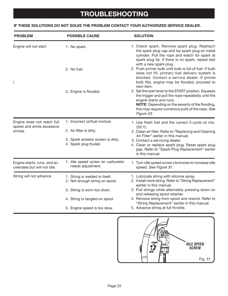 Ryobi Manuals Cs30 Electronics Hobby Circuits For Beginner39s February 2012 Array Troubleshooting Ry30020b User Manual Page 22 26 Rh Manualsdir