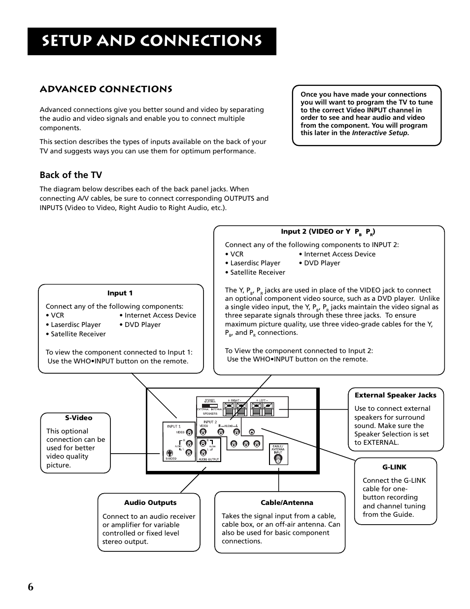 Setup And Connections Advanced Back Of The Tv Rca Surround Sound Wiring Diagram P52960 User Manual Page 8 64