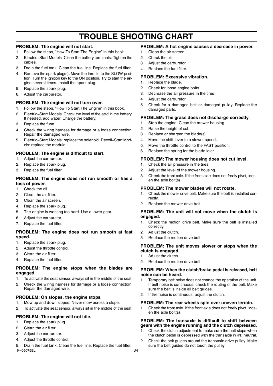 Trouble shooting chart | Rover Clipper 405012x108A User Manual | Page 34 /  52