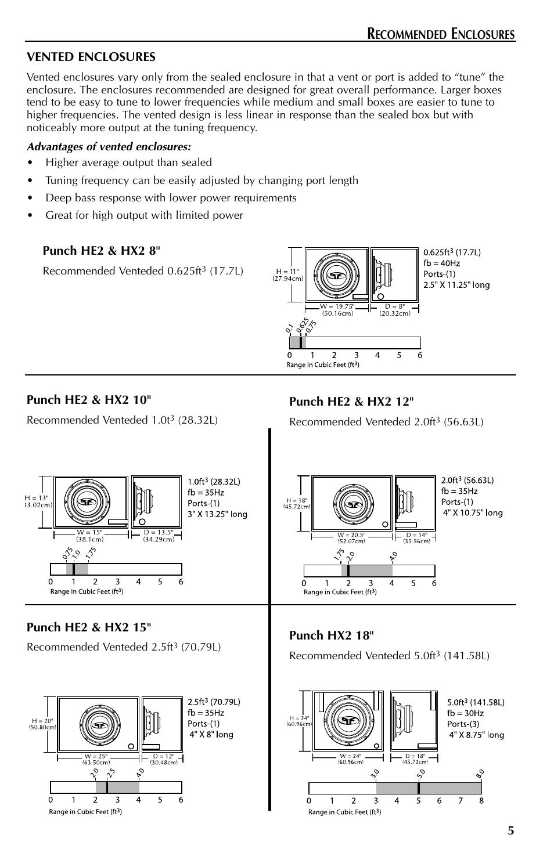 Rockford Fosgate Punch P2 10 U0026 39 S Manual Guide