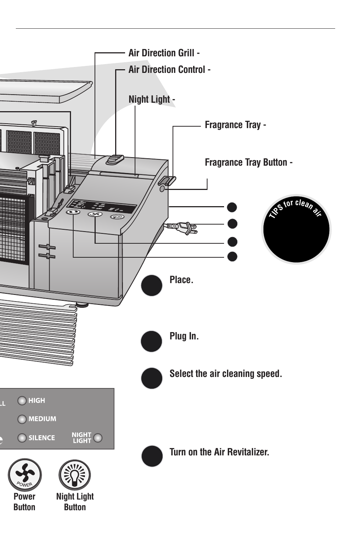 oreck xl rofessional air purifier airp series user manual page 7 rh manualsdir com oreck xl vacuum manual oreck xl manual download