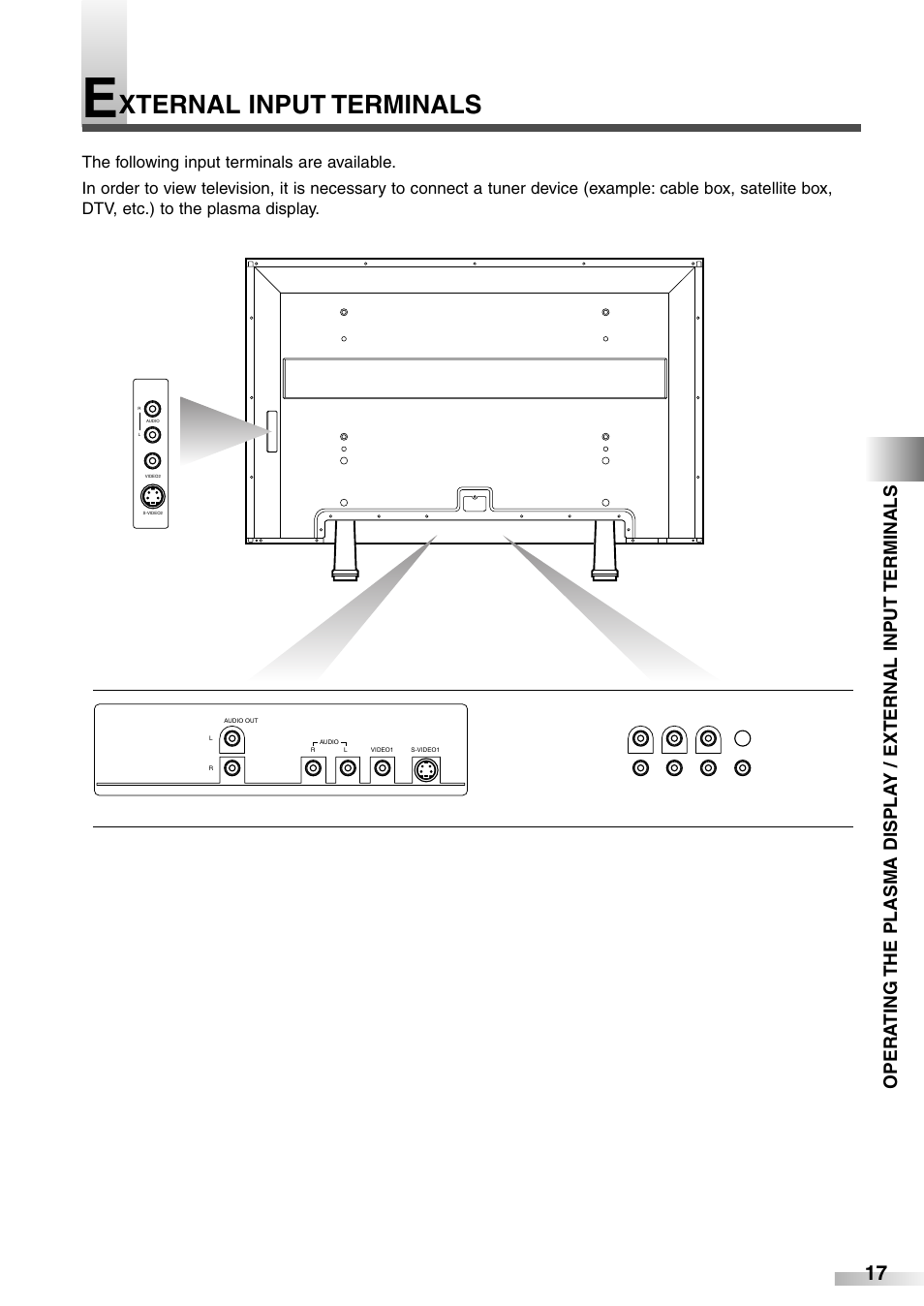 xternal input terminals sylvania 6842pe m user manual page 17 28 rh manualsdir com