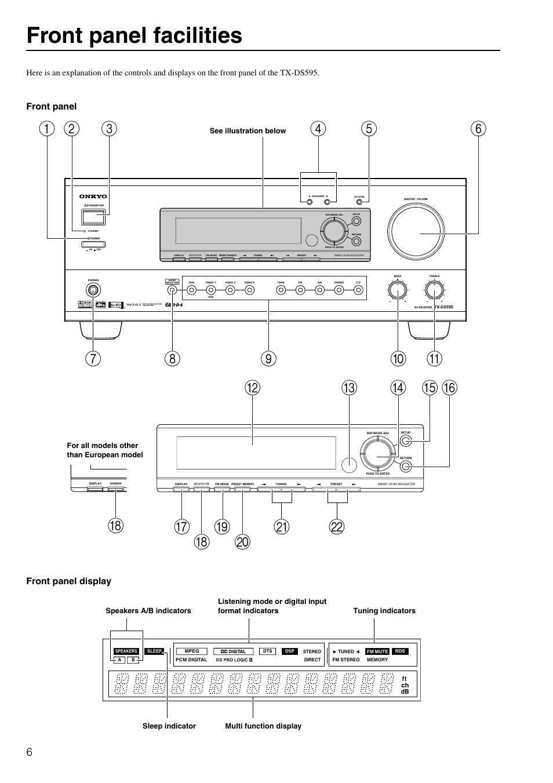 ... manual Array - front panel facilities front panel front panel display  onkyo tx rh manualsdir com