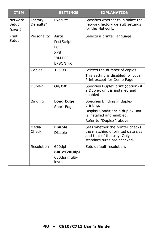 oki c610 user manual page 40 109 rh manualsdir com oki c6100 manual oki c610 service manual pdf