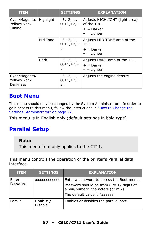 boot menu parallel setup oki c610 user manual page 57 109 rh manualsdir com Oki B4600 Oki C610 Laser Printer