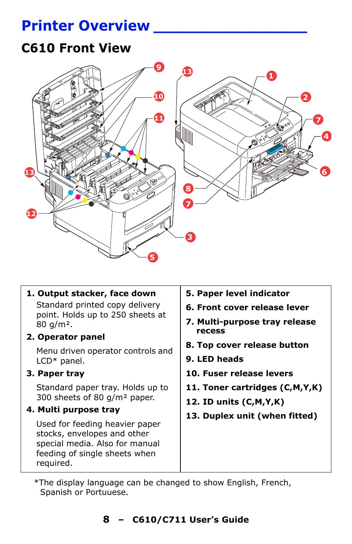 printer overview c610 front view oki c610 user manual page 8 109 rh manualsdir com oki c610n printer service manual okidata c610 manual