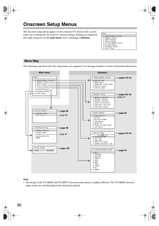 Onscreen setup menus, Menu map | Onkyo TX-SR875 User Manual | Page 80