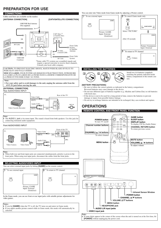 WRG-8679] Sylvania Tv Manual Model 6427tf
