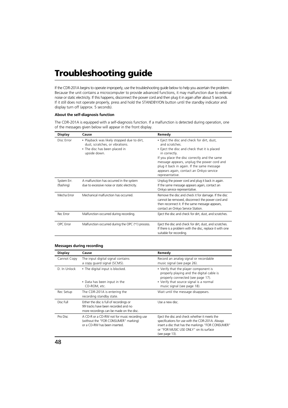 Troubleshooting guide | Onkyo CDR-201A User Manual | Page 48
