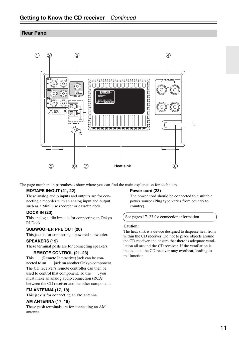 rear panel onkyo cr 325 user manual page 11 60 original mode rh manualsdir com Onkyo or Denon Onkyo CR 325 Receiver CD