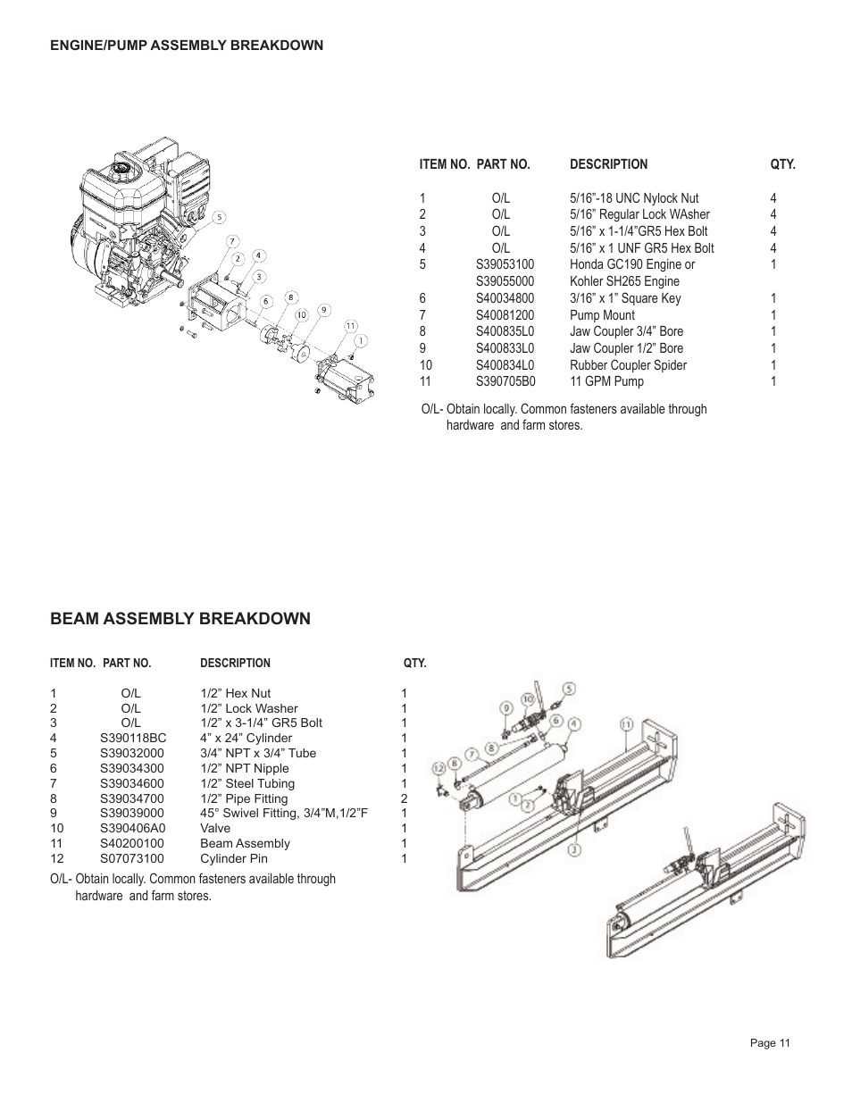 Beam Assembly Breakdown Oregon Vertical Horizontal 22 Ton Log Honda Gc190 Diagram Splitter S402022h0 S402022k0 User Manual Page 13 20
